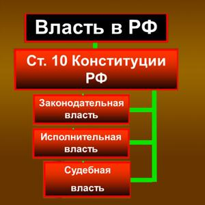 Органы власти Гуково