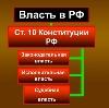 Органы власти в Гуково